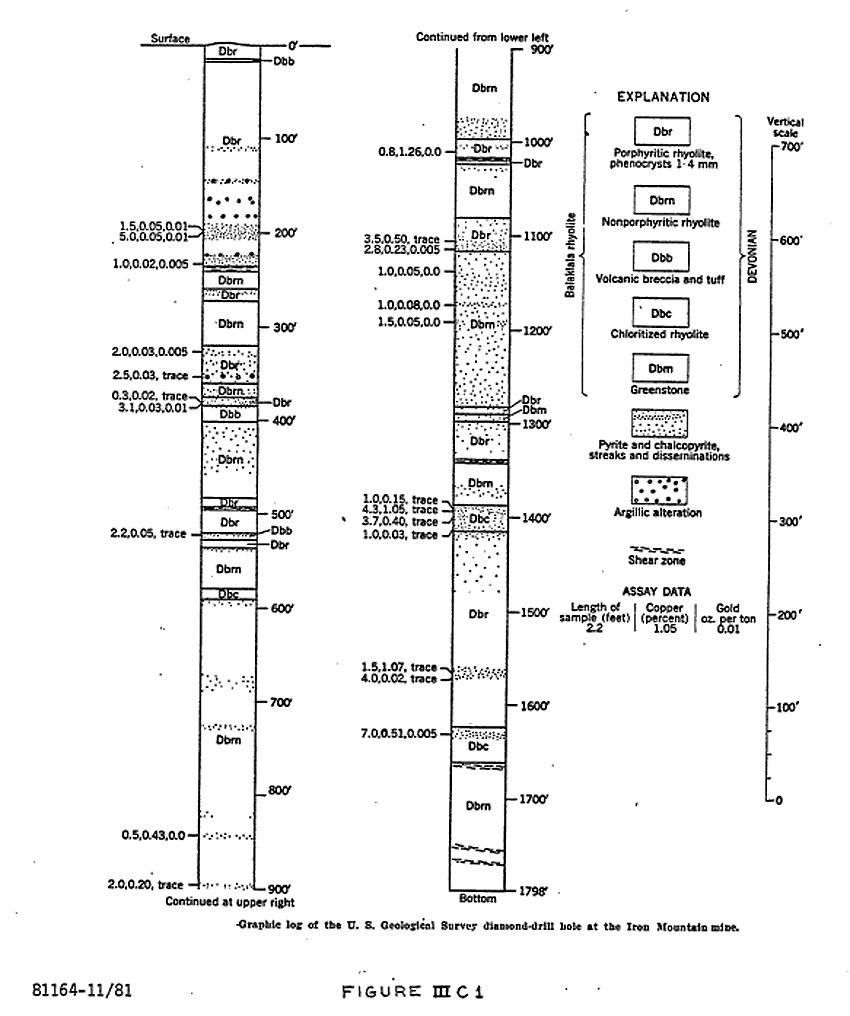 Iron Mountain Mine Starting Circuit Diagram For The 1952 53 Nash Statesman